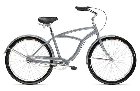 Какой велосипед лучше выбрать для города?