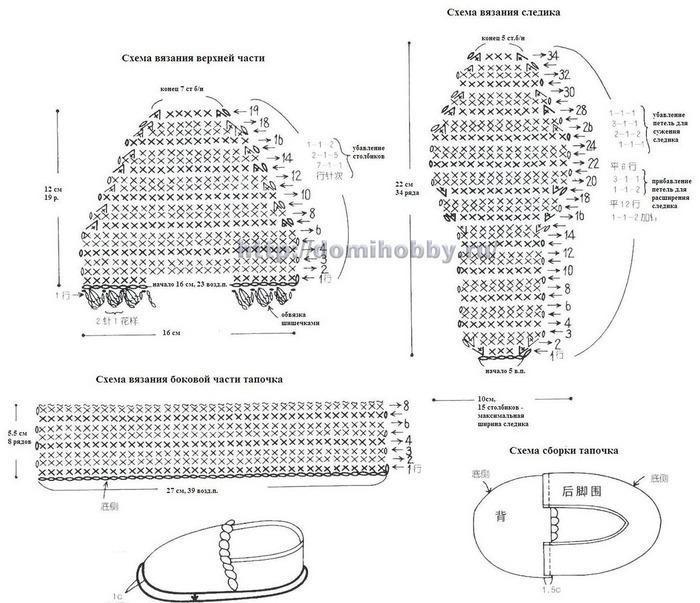 Вязание комбинезона до 1 года